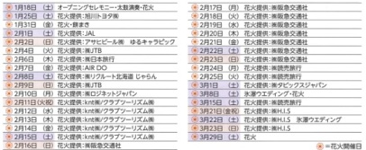 firework timetable